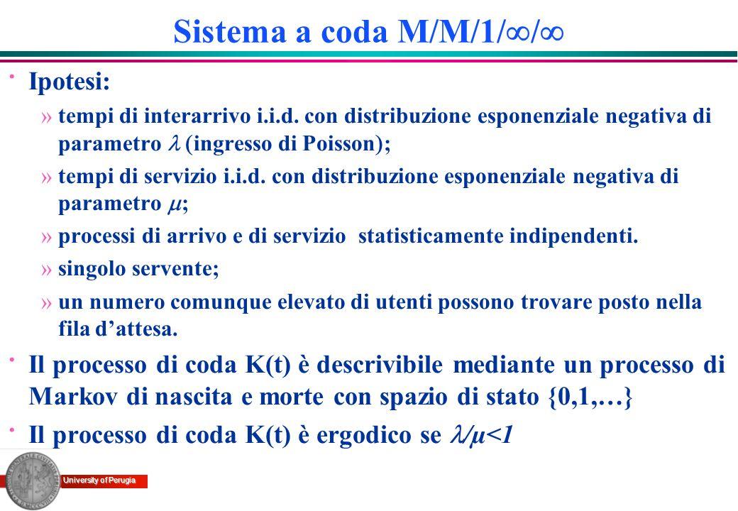 University of Perugia Sistema a coda M/M/1/ / · Ipotesi: »tempi di interarrivo i.i.d. con distribuzione esponenziale negativa di parametro ingresso di