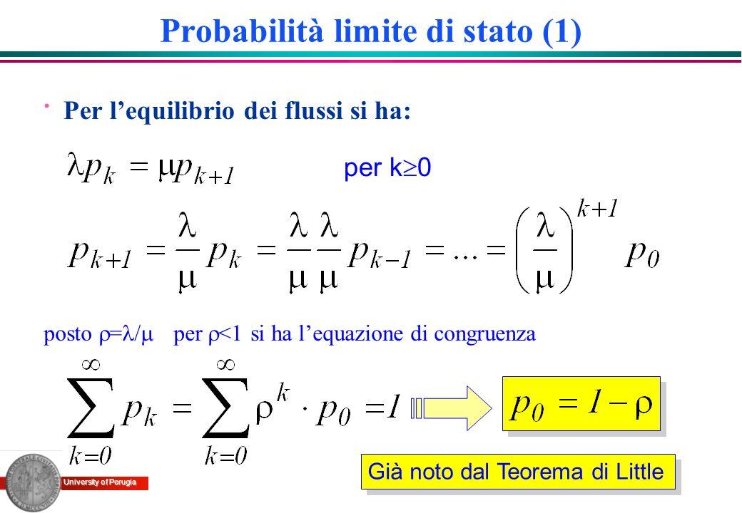 University of Perugia Esempio numerico 2 (3) · Per calcolare il numero di linee necessario a garantire una probabilità di congestione di chiamata minore dello 0.01 va calcolato il più piccolo m tale per cui · Si ottiene in tal caso m=25 · A causa del vincolo sulla modularità il numero di linee da inserire sarà pari quindi a m=28 · Dato tale numero di linee la congestione di chiamata sarà notevolmente inferiore a quella richiesta infatti