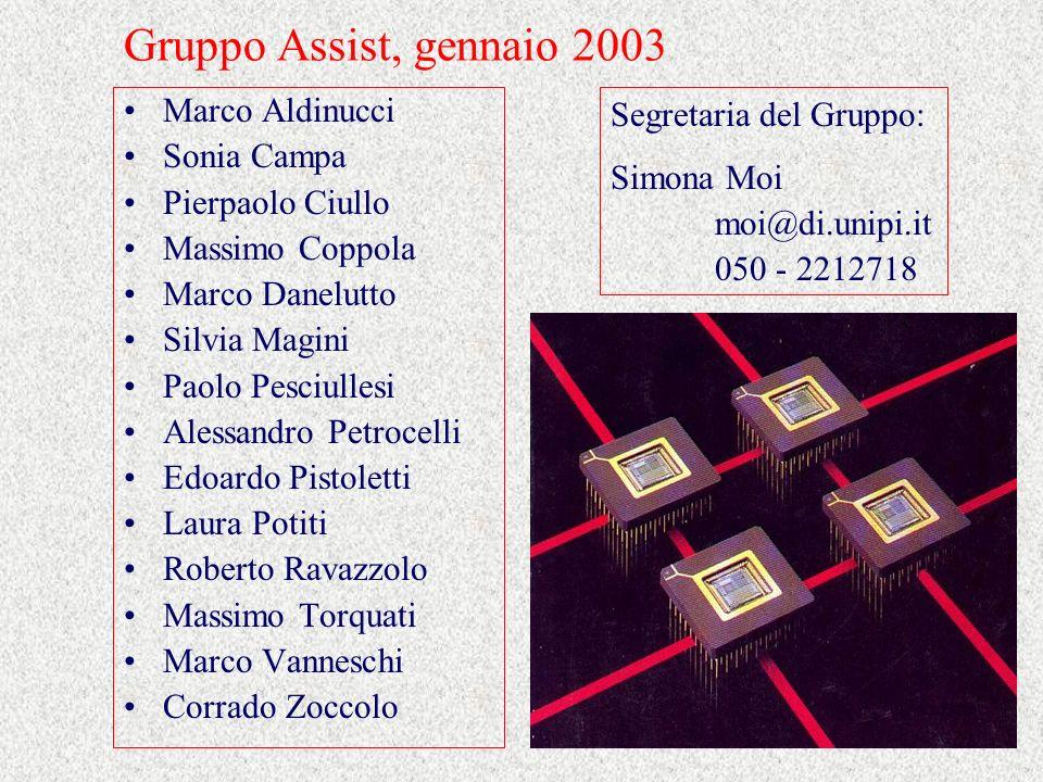 Gruppo Assist, gennaio 2003 Marco Aldinucci Sonia Campa Pierpaolo Ciullo Massimo Coppola Marco Danelutto Silvia Magini Paolo Pesciullesi Alessandro Pe