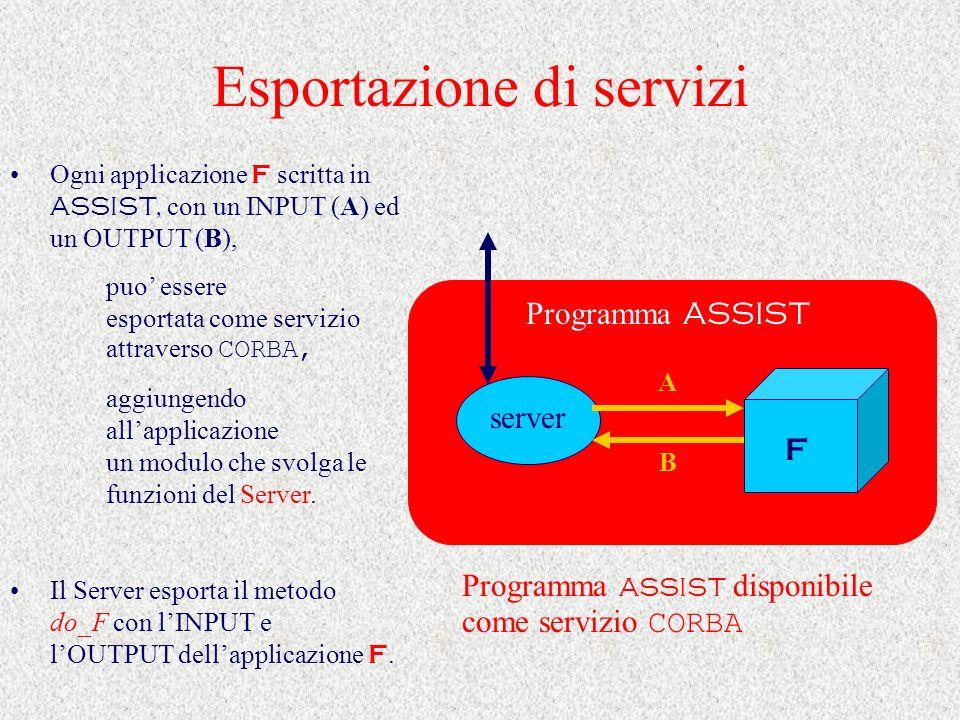 Esportazione di servizi Ogni applicazione F scritta in ASSIST, con un INPUT (A) ed un OUTPUT (B), puo essere esportata come servizio attraverso CORBA, aggiungendo allapplicazione un modulo che svolga le funzioni del Server.