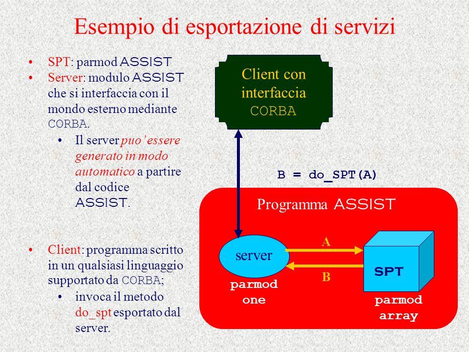 Esempio di esportazione di servizi SPT: parmod ASSIST Server: modulo ASSIST che si interfaccia con il mondo esterno mediante CORBA. Il server puo esse