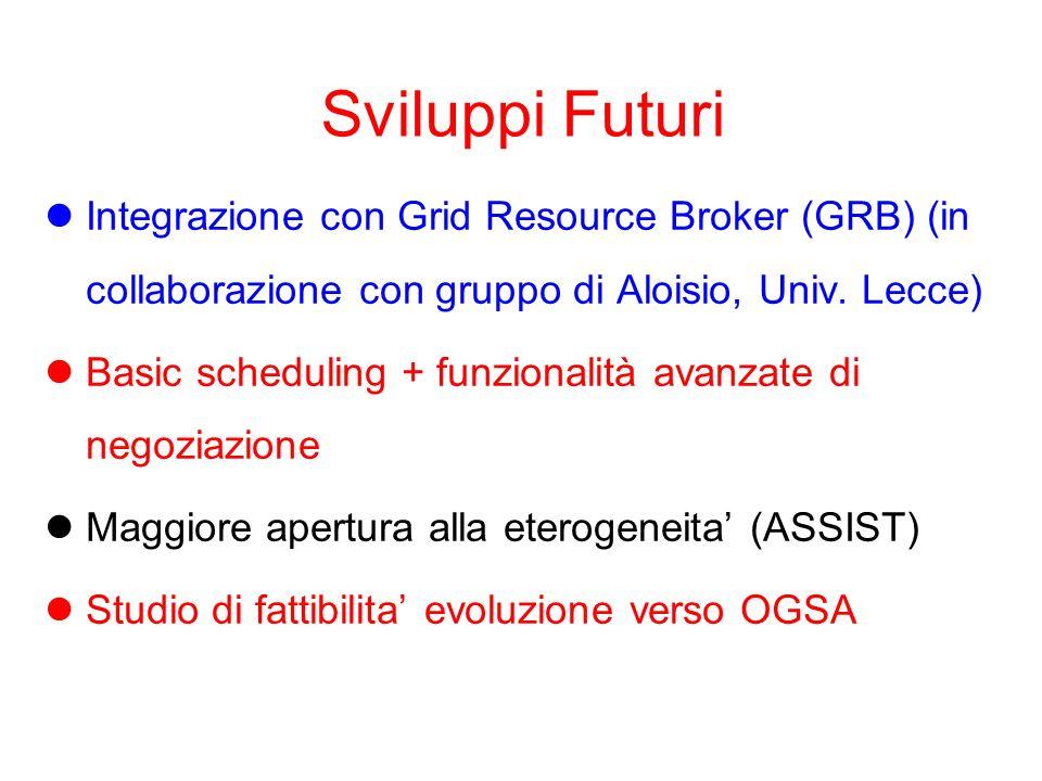 Sviluppi Futuri Integrazione con Grid Resource Broker (GRB) (in collaborazione con gruppo di Aloisio, Univ. Lecce) Basic scheduling + funzionalità ava