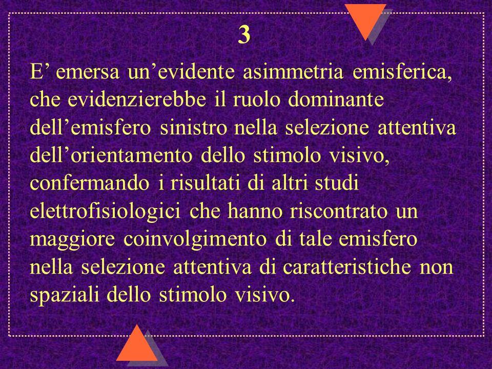 3 E emersa unevidente asimmetria emisferica, che evidenzierebbe il ruolo dominante dellemisfero sinistro nella selezione attentiva dellorientamento de