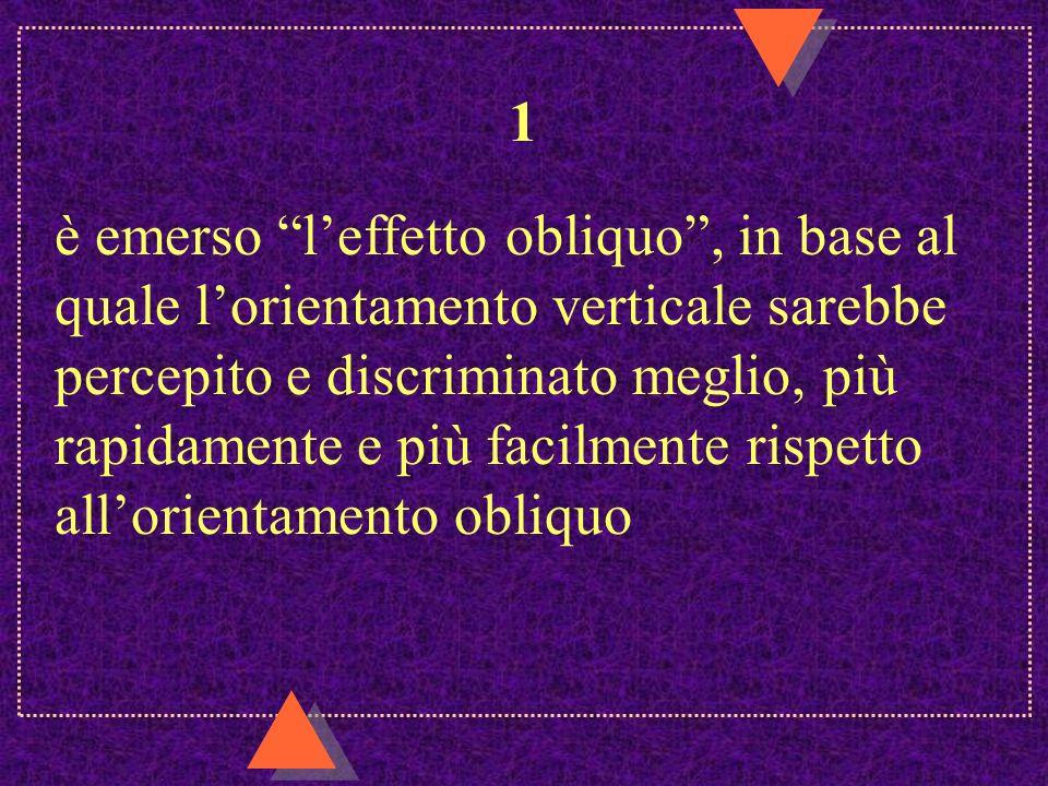 1 è emerso leffetto obliquo, in base al quale lorientamento verticale sarebbe percepito e discriminato meglio, più rapidamente e più facilmente rispet