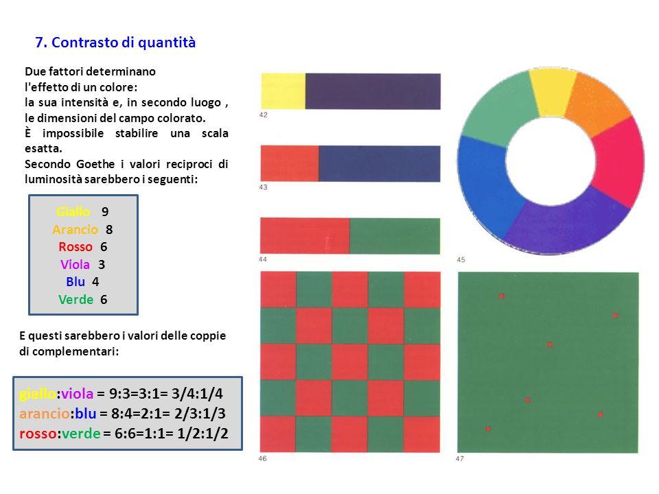 7. Contrasto di quantità Due fattori determinano l'effetto di un colore: la sua intensità e, in secondo luogo, le dimensioni del campo colorato. È imp