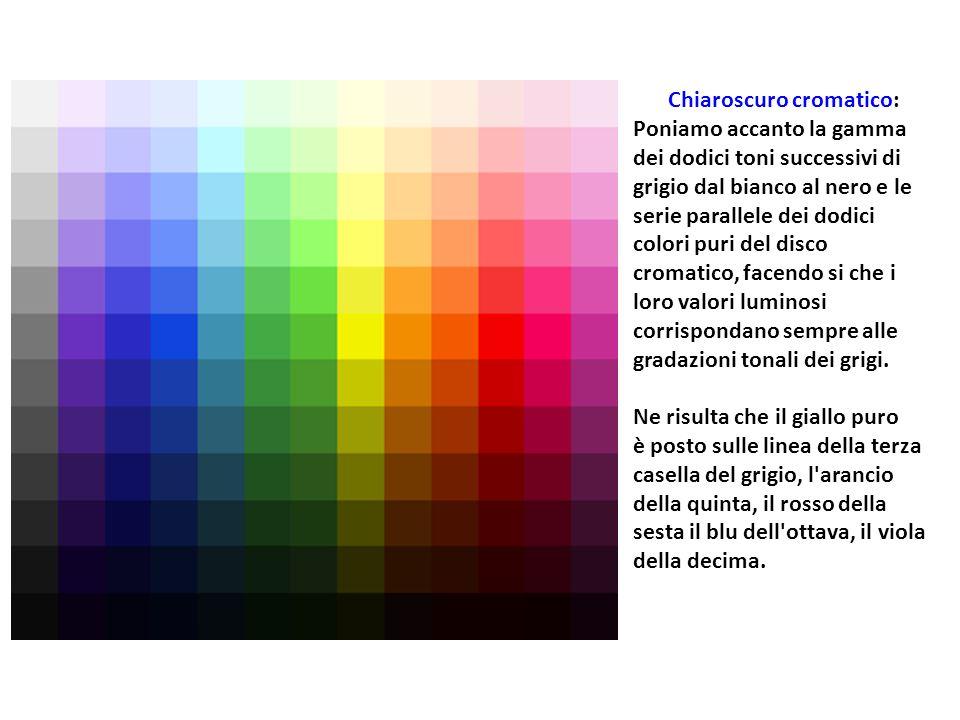 Chiaroscuro cromatico: Poniamo accanto la gamma dei dodici toni successivi di grigio dal bianco al nero e le serie parallele dei dodici colori puri de
