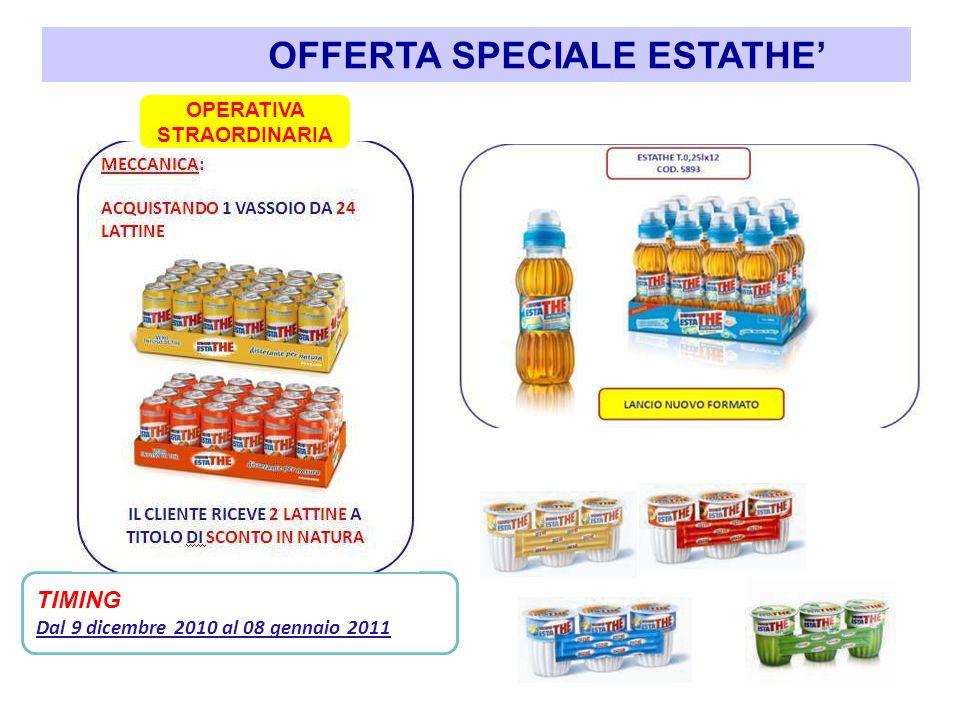 OFFERTA SPECIALE ESTATHE TIMING Dal 9 dicembre 2010 al 08 gennaio 2011 OPERATIVA STRAORDINARIA