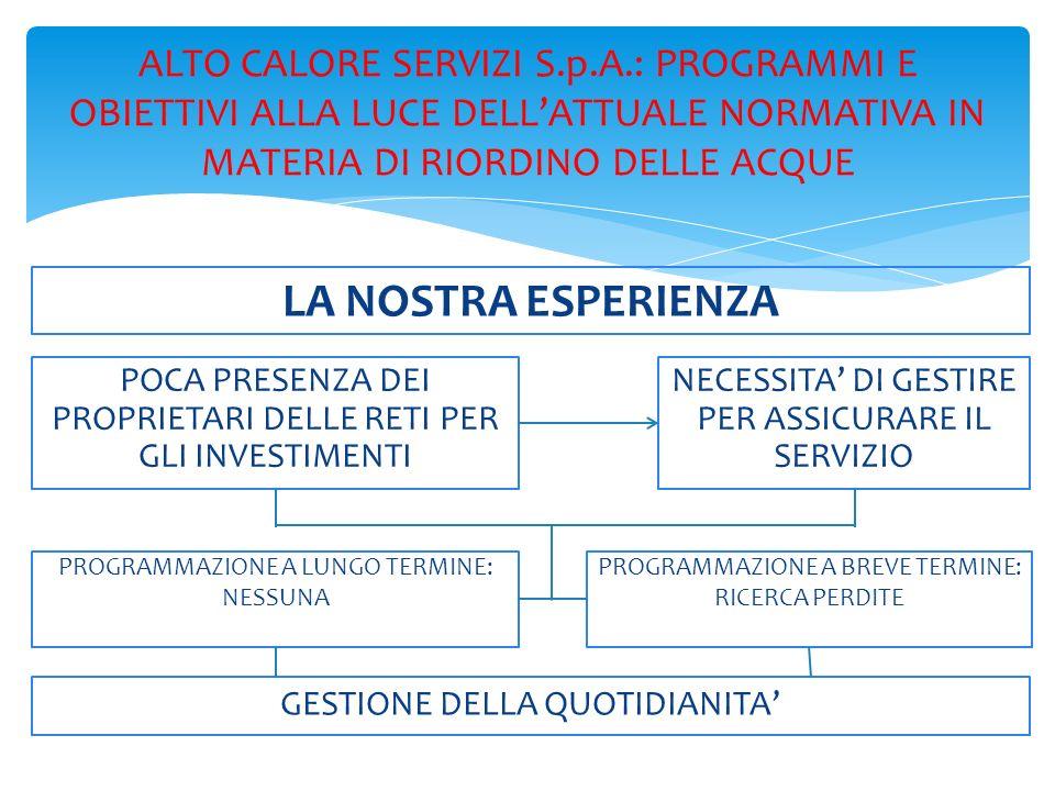 ALTO CALORE SERVIZI S.p.A.: PROGRAMMI E OBIETTIVI ALLA LUCE DELLATTUALE NORMATIVA IN MATERIA DI RIORDINO DELLE ACQUE PESSIMO STATO DI CONSERVAZIONE DELLE INFRASTRUTTURE IDRICHE SPRECO RISORSA IDRICA SOVRASFRUTTAMENTO BACINI ACQUIFERI