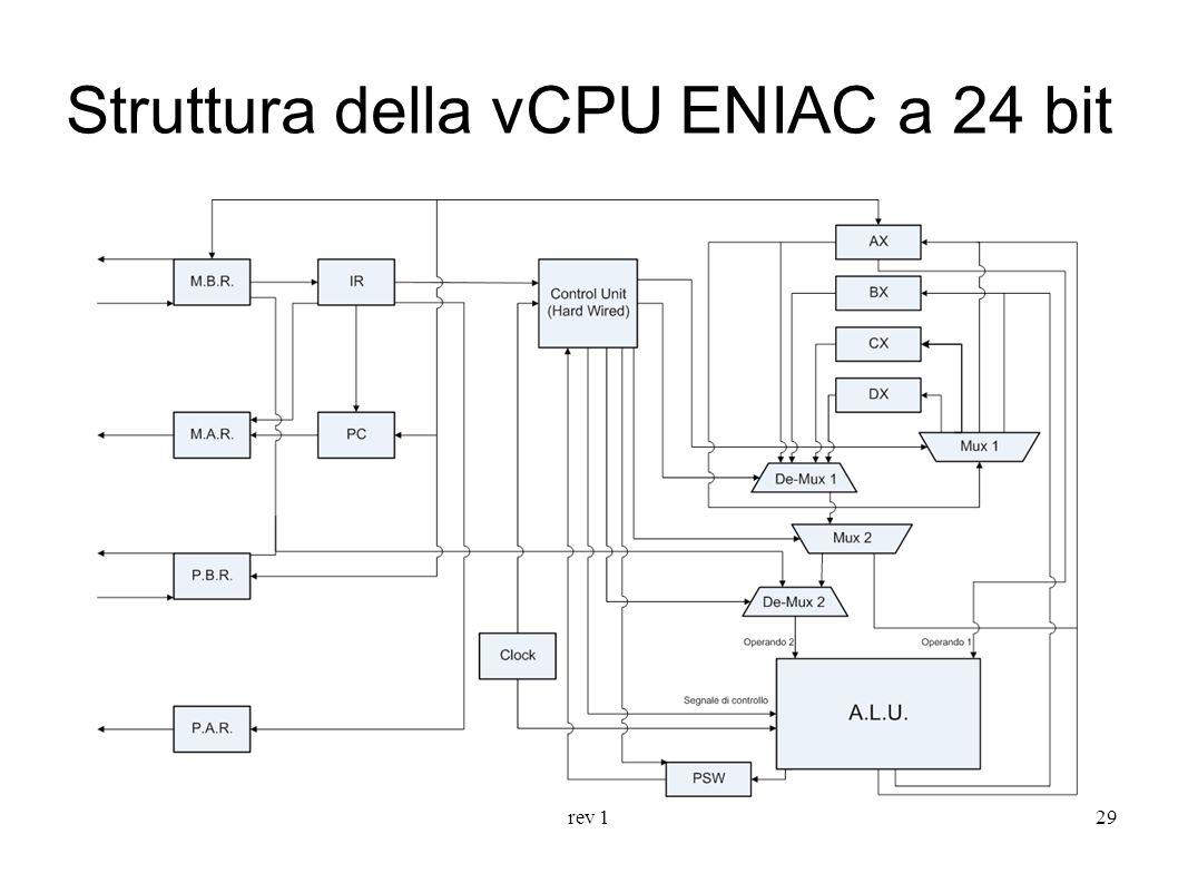 rev 129 Struttura della vCPU ENIAC a 24 bit