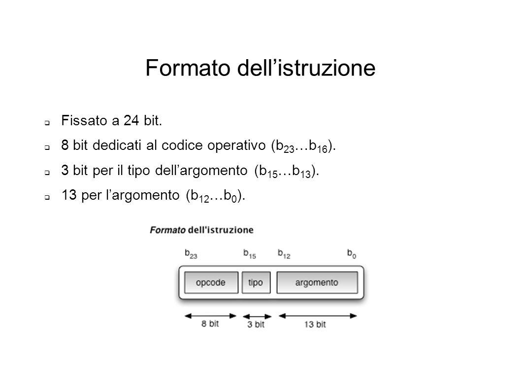 Formato dellistruzione Fissato a 24 bit. 8 bit dedicati al codice operativo (b 23 …b 16 ). 3 bit per il tipo dellargomento (b 15 …b 13 ). 13 per largo