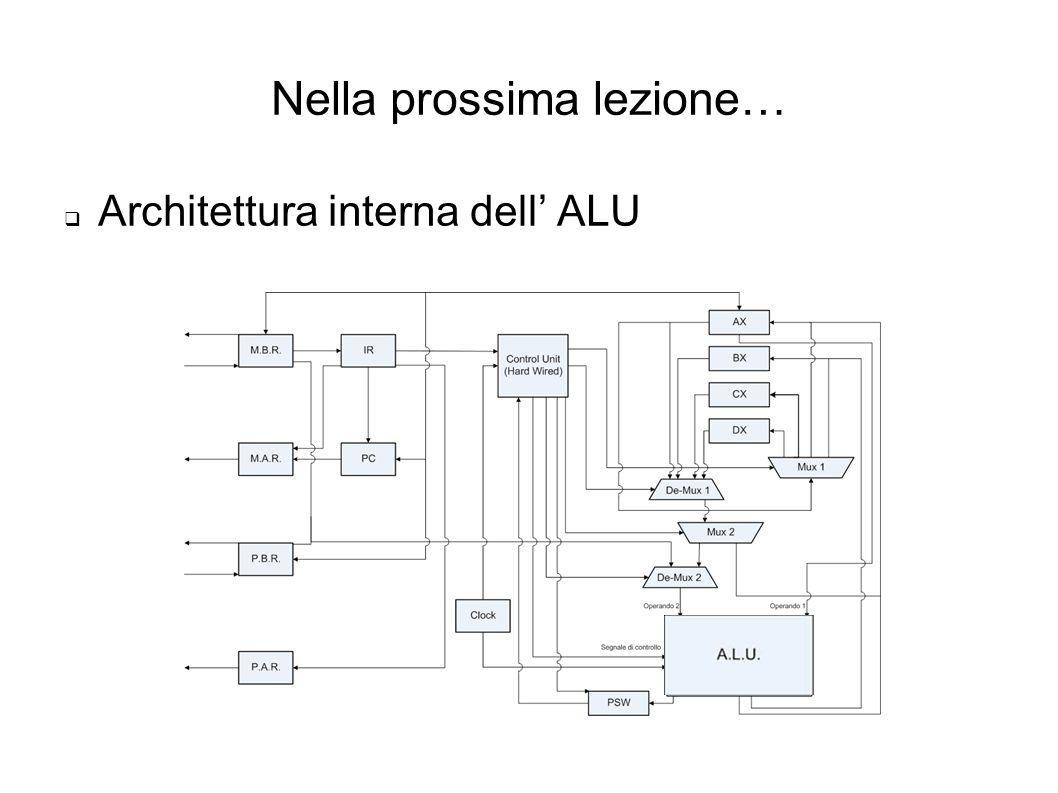Nella prossima lezione… Architettura interna dell ALU