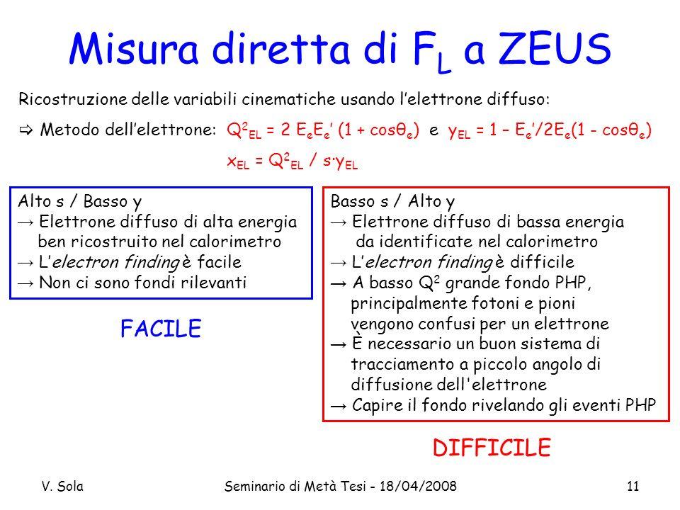 V. SolaSeminario di Metà Tesi - 18/04/200811 Misura diretta di F L a ZEUS Ricostruzione delle variabili cinematiche usando lelettrone diffuso: Metodo