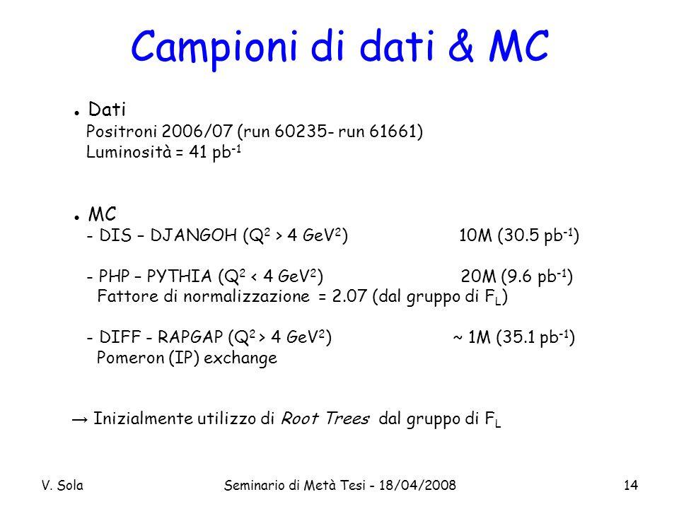 V. SolaSeminario di Metà Tesi - 18/04/200814 Campioni di dati & MC Dati Positroni 2006/07 (run 60235- run 61661) Luminosità = 41 pb -1 MC - DIS – DJAN