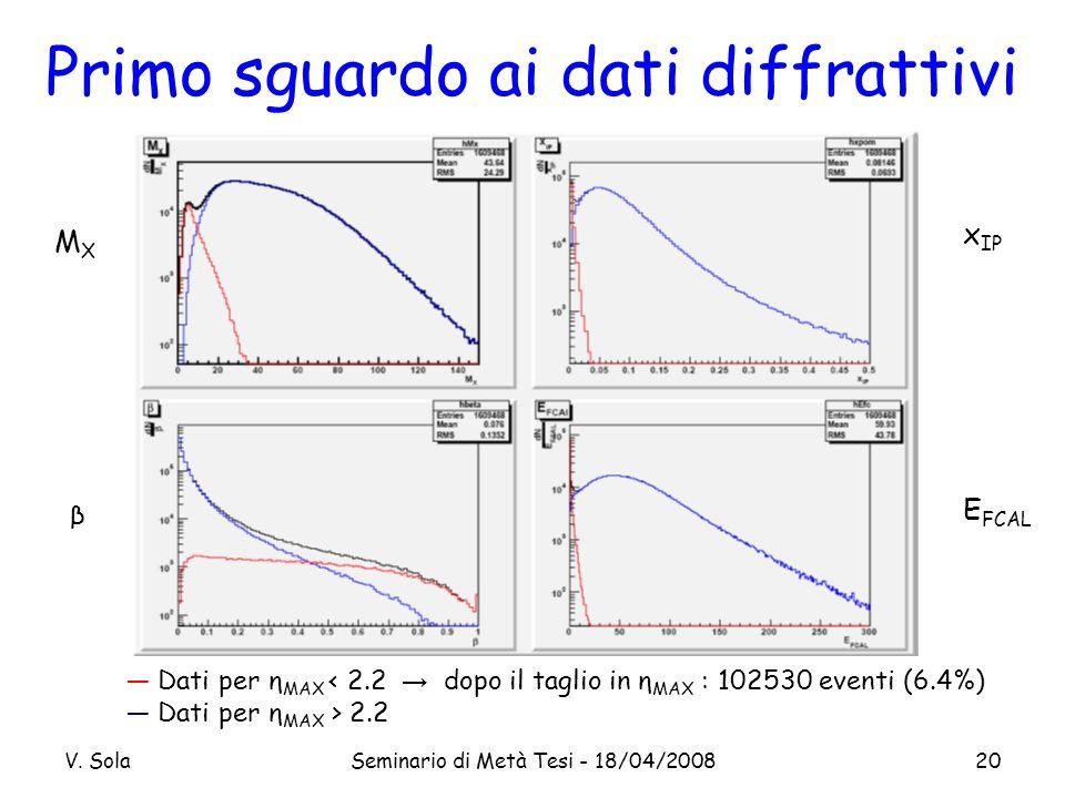 V. SolaSeminario di Metà Tesi - 18/04/200820 Primo sguardo ai dati diffrattivi Dati per η MAX < 2.2 dopo il taglio in η MAX : 102530 eventi (6.4%) Dat