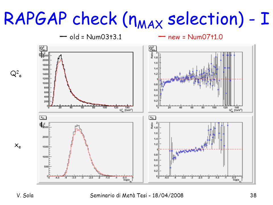 V. SolaSeminario di Metà Tesi - 18/04/200838 RAPGAP check (η MAX selection) - I Q2eQ2e xexe old = Num03t3.1 new = Num07t1.0