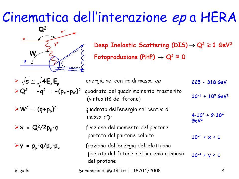 V. SolaSeminario di Metà Tesi - 18/04/20084 Cinematica dellinterazione ep a HERA Deep Inelastic Scattering (DIS) Q 2 1 GeV 2 Fotoproduzione (PHP) Q 2