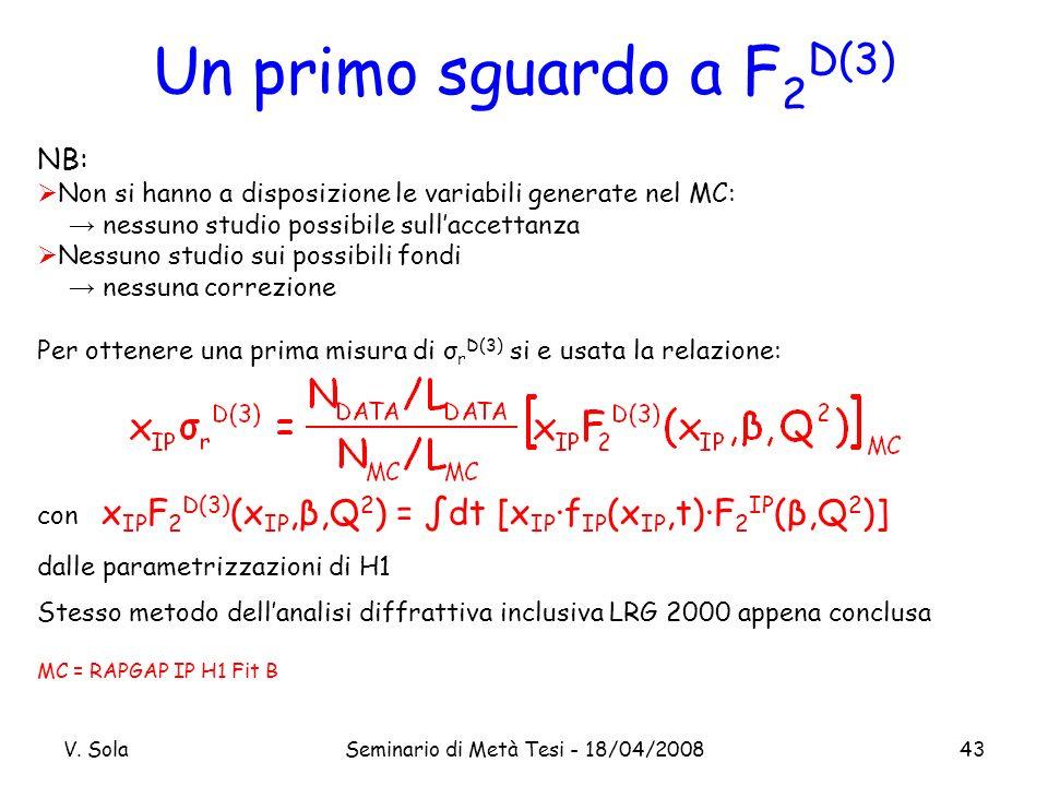 V. SolaSeminario di Metà Tesi - 18/04/200843 Un primo sguardo a F 2 D(3) NB: Non si hanno a disposizione le variabili generate nel MC: nessuno studio
