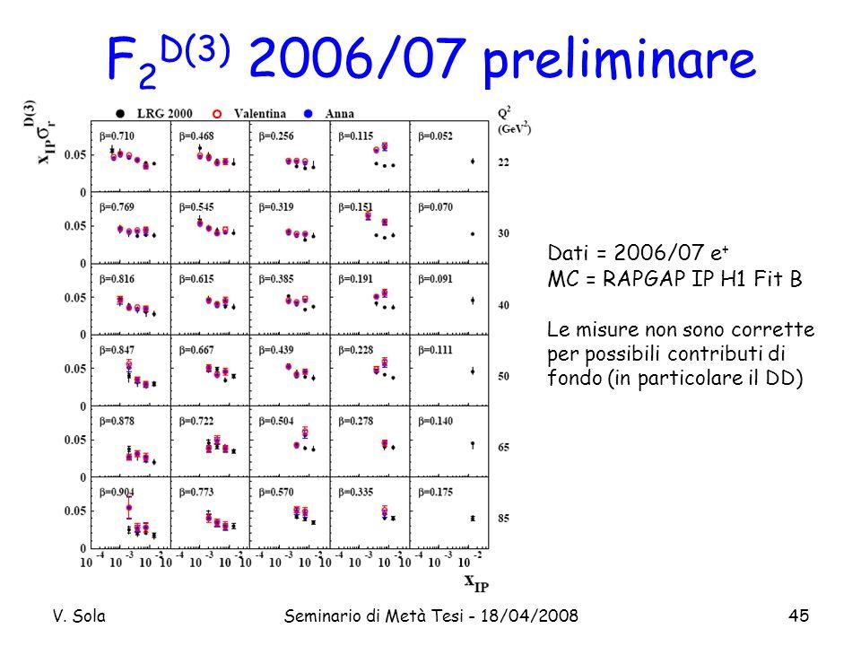 V. SolaSeminario di Metà Tesi - 18/04/200845 F 2 D(3) 2006/07 preliminare Dati = 2006/07 e + MC = RAPGAP IP H1 Fit B Le misure non sono corrette per p