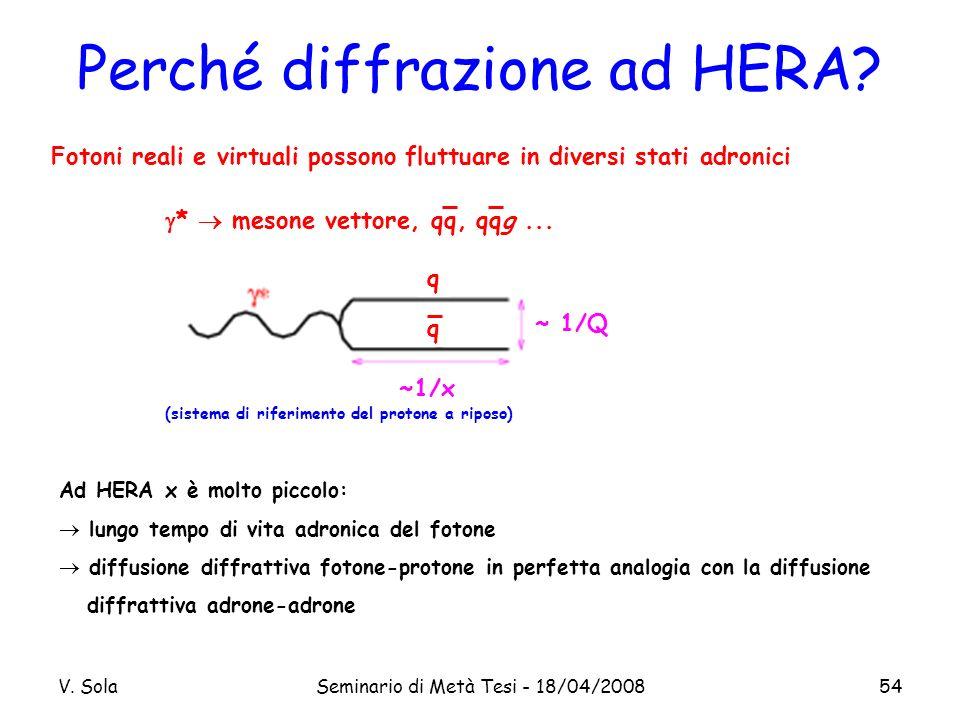 V. SolaSeminario di Metà Tesi - 18/04/200854 Perché diffrazione ad HERA.