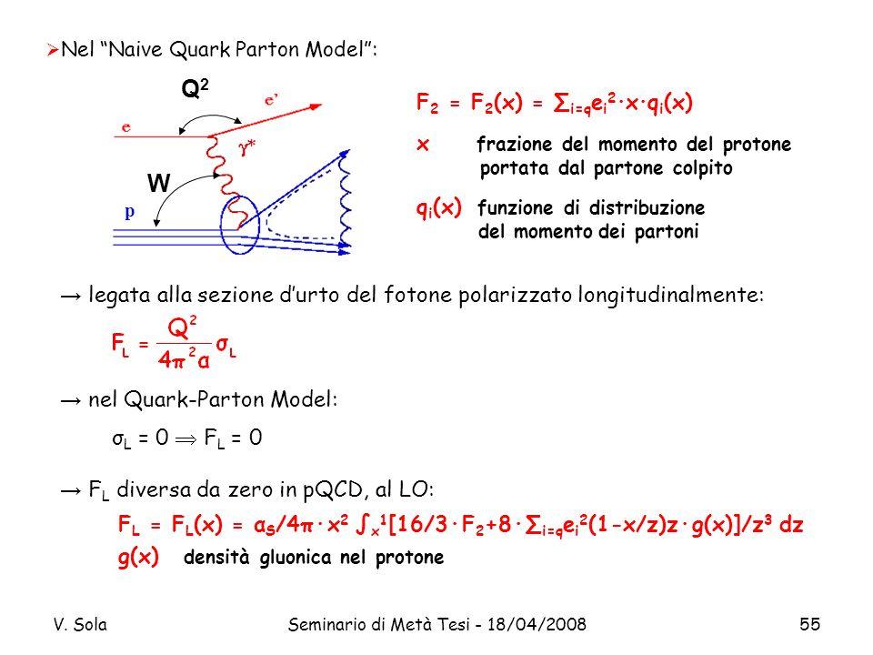 V. SolaSeminario di Metà Tesi - 18/04/200855 Nel Naive Quark Parton Model: F 2 = F 2 (x) = i=q e i 2 ·x·q i (x) x frazione del momento del protone por