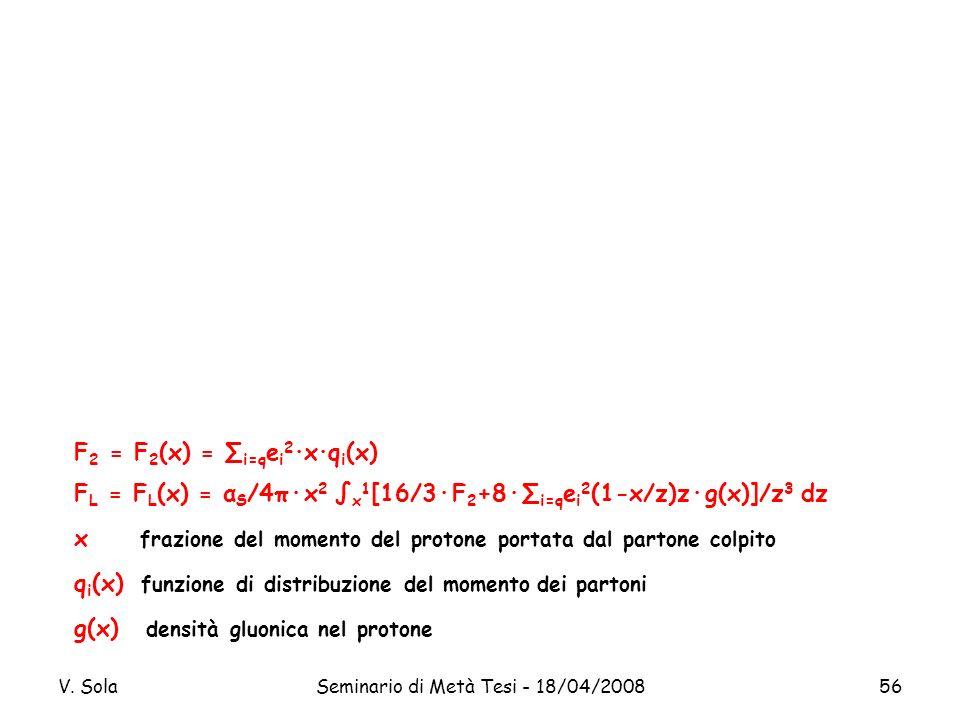 V. SolaSeminario di Metà Tesi - 18/04/200856 F 2 = F 2 (x) = i=q e i 2 ·x·q i (x) F L = F L (x) = α S /4π·x 2 x 1 [16/3·F 2 +8· i=q e i 2 (1-x/z)z·g(x