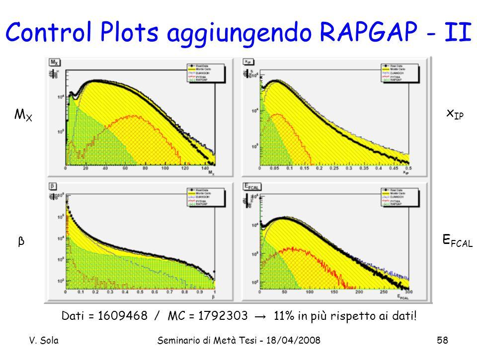 V. SolaSeminario di Metà Tesi - 18/04/200858 Control Plots aggiungendo RAPGAP - II MXMX x IP β E FCAL Dati = 1609468 / MC = 1792303 11% in più rispett