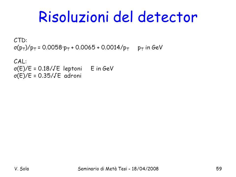 V. SolaSeminario di Metà Tesi - 18/04/200859 Risoluzioni del detector CTD: σ(p T )/p T = 0.0058·p T + 0.0065 + 0.0014/p T p T in GeV CAL: σ(E)/E = 0.1
