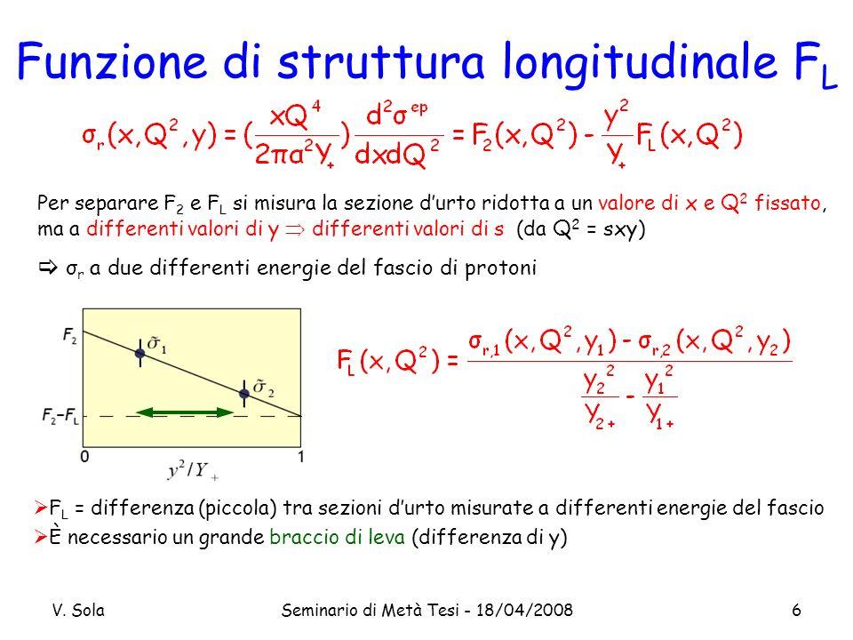 V. SolaSeminario di Metà Tesi - 18/04/20086 Funzione di struttura longitudinale F L Per separare F 2 e F L si misura la sezione durto ridotta a un val