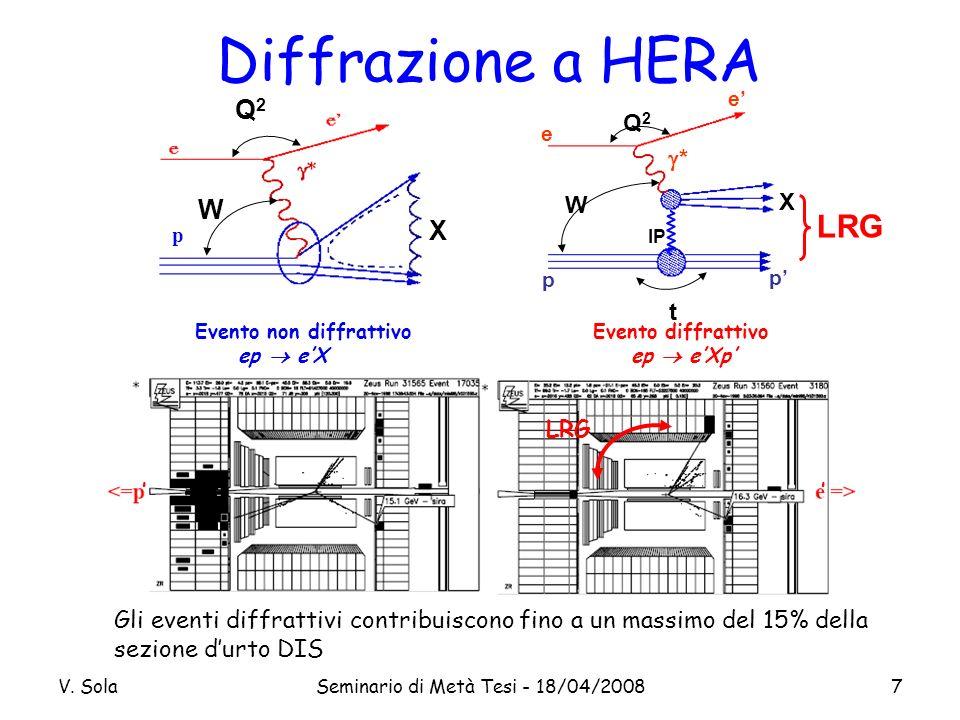 V. SolaSeminario di Metà Tesi - 18/04/20087 Evento non diffrattivo Evento diffrattivo ep eX ep eXp Diffrazione a HERA IP Q2Q2 t W X LRG e e * p p Gli