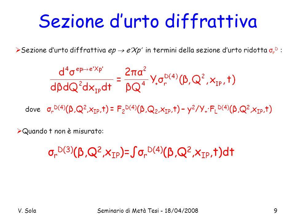 V. SolaSeminario di Metà Tesi - 18/04/20089 Sezione durto diffrattiva Sezione durto diffrattiva ep eXp in termini della sezione durto ridotta σ r D :