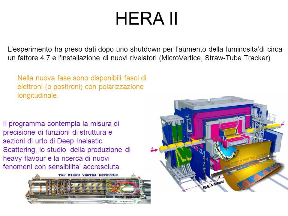 HERA II Lesperimento ha preso dati dopo uno shutdown per laumento della luminositadi circa un fattore 4.7 e linstallazione di nuovi rivelatori (MicroVertice, Straw-Tube Tracker).