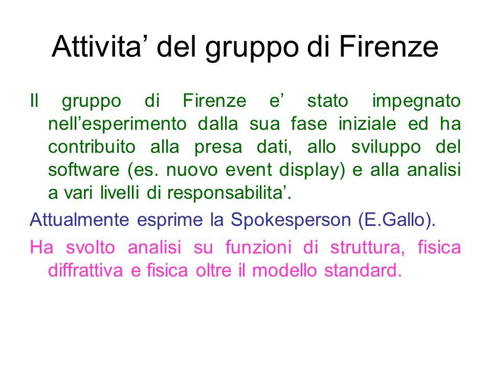 Attivita del gruppo di Firenze Il gruppo di Firenze e stato impegnato nellesperimento dalla sua fase iniziale ed ha contribuito alla presa dati, allo sviluppo del software (es.