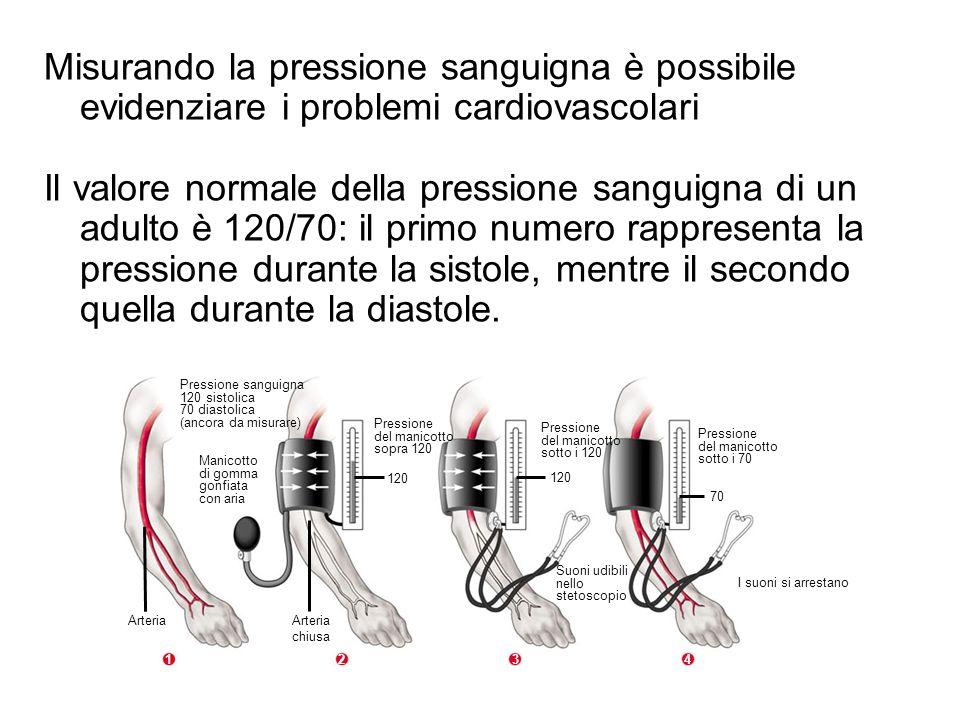 Pressione sanguigna 120 sistolica 70 diastolica (ancora da misurare) Manicotto di gomma gonfiata con aria Arteria Pressione del manicotto sopra 120 12