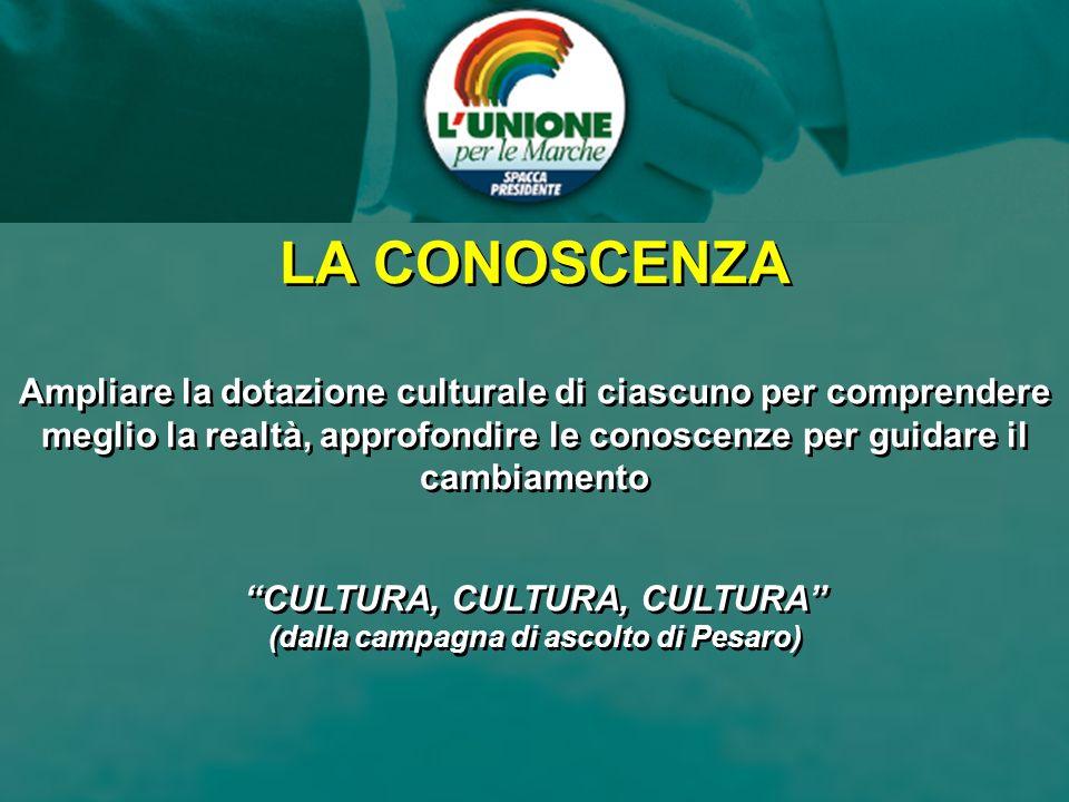 ASCOLI PICENO Convenzione programmatica ASCOLI PICENO Convenzione programmatica LA CONOSCENZA Ampliare la dotazione culturale di ciascuno per comprend