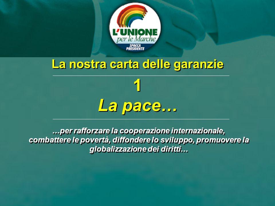 ASCOLI PICENO Convenzione programmatica ASCOLI PICENO Convenzione programmatica La nostra carta delle garanzie …per rafforzare la cooperazione interna