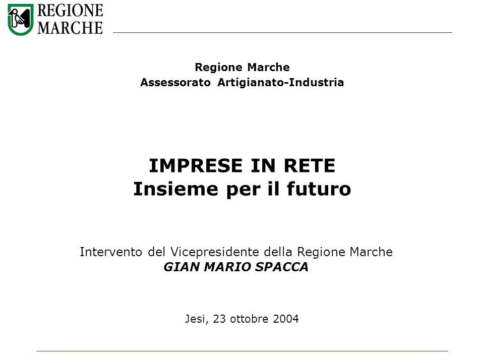Regione Marche Assessorato Artigianato-Industria IMPRESE IN RETE Insieme per il futuro Intervento del Vicepresidente della Regione Marche GIAN MARIO S