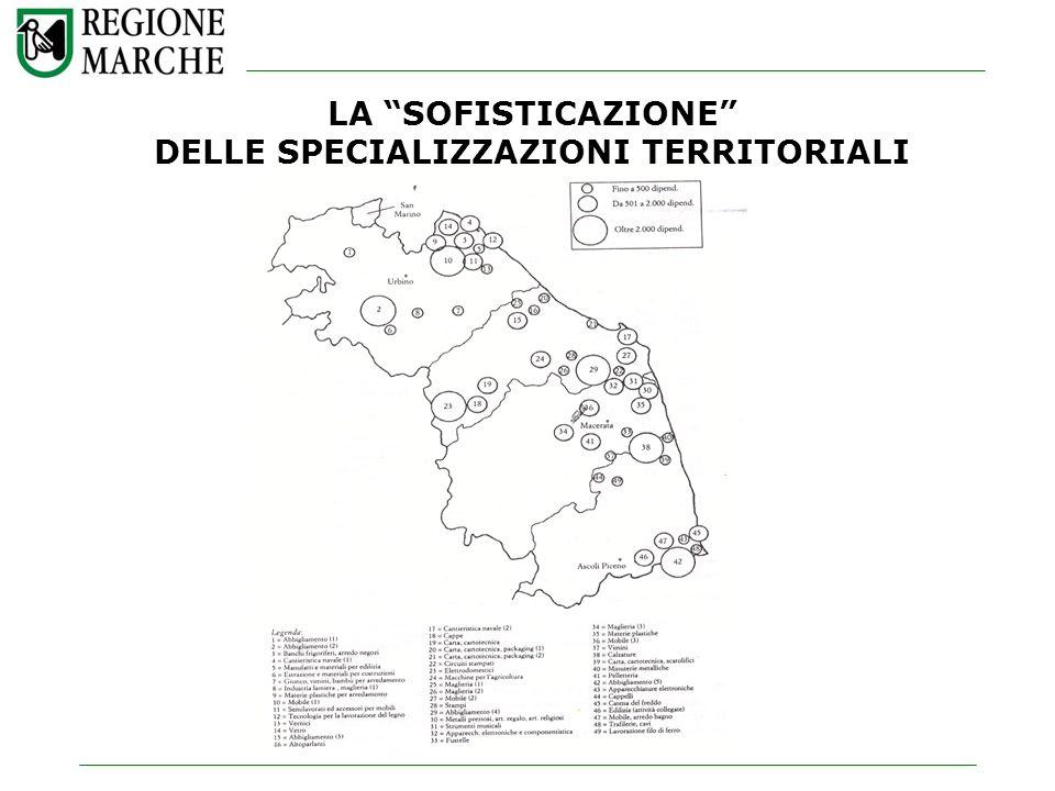 LA SOFISTICAZIONE DELLE SPECIALIZZAZIONI TERRITORIALI