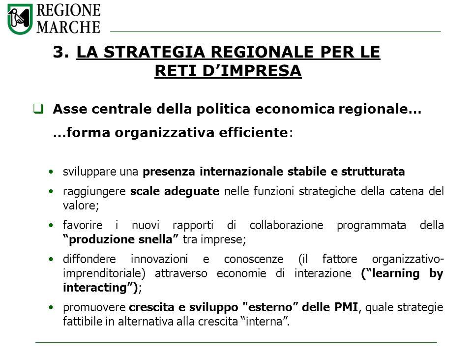 3.LA STRATEGIA REGIONALE PER LE RETI DIMPRESA Asse centrale della politica economica regionale… …forma organizzativa efficiente: sviluppare una presen