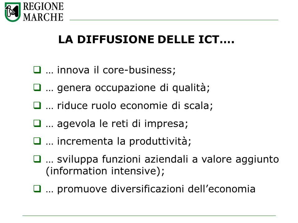 LA DIFFUSIONE DELLE ICT…. … innova il core-business; … genera occupazione di qualità; … riduce ruolo economie di scala; … agevola le reti di impresa;
