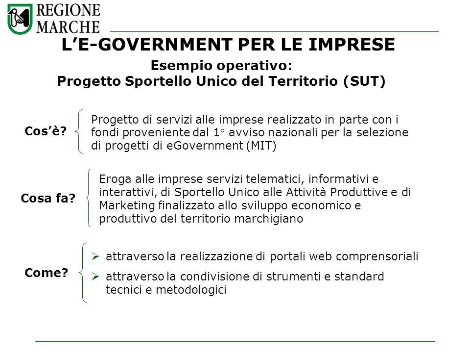 Cosè? Cosa fa? LE-GOVERNMENT PER LE IMPRESE Esempio operativo: Progetto Sportello Unico del Territorio (SUT) Progetto di servizi alle imprese realizza