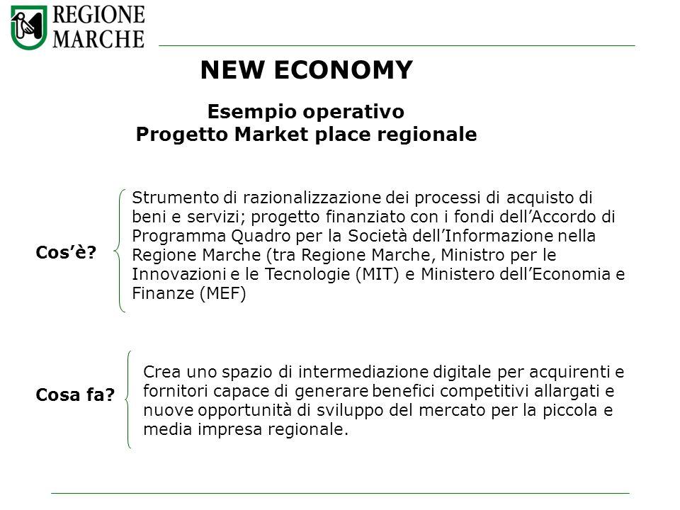 Cosè? Cosa fa? NEW ECONOMY Esempio operativo Progetto Market place regionale Strumento di razionalizzazione dei processi di acquisto di beni e servizi