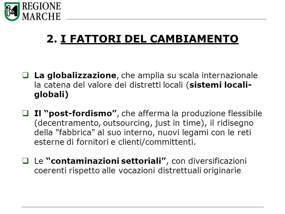 2.I FATTORI DEL CAMBIAMENTO La globalizzazione, che amplia su scala internazionale la catena del valore dei distretti locali (sistemi locali- globali)