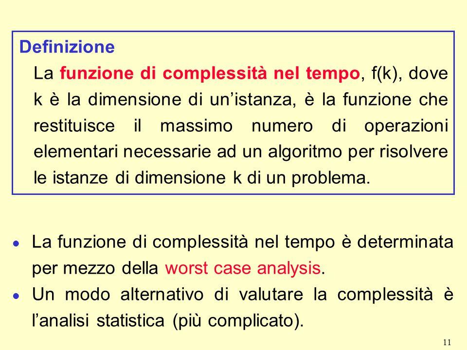 11 Definizione La funzione di complessità nel tempo, f(k), dove k è la dimensione di unistanza, è la funzione che restituisce il massimo numero di ope