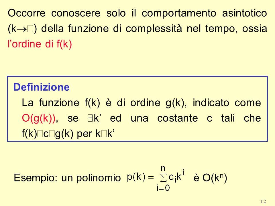 12 Occorre conoscere solo il comportamento asintotico (k ) della funzione di complessità nel tempo, ossia lordine di f(k) Definizione La funzione f(k)