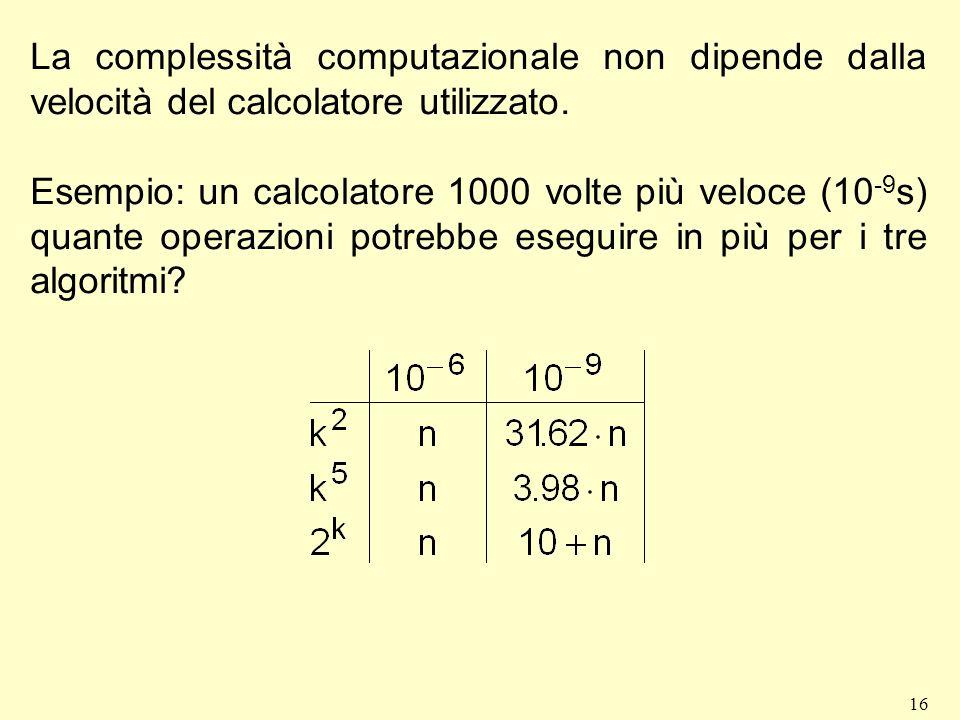 16 La complessità computazionale non dipende dalla velocità del calcolatore utilizzato. Esempio: un calcolatore 1000 volte più veloce (10 -9 s) quante