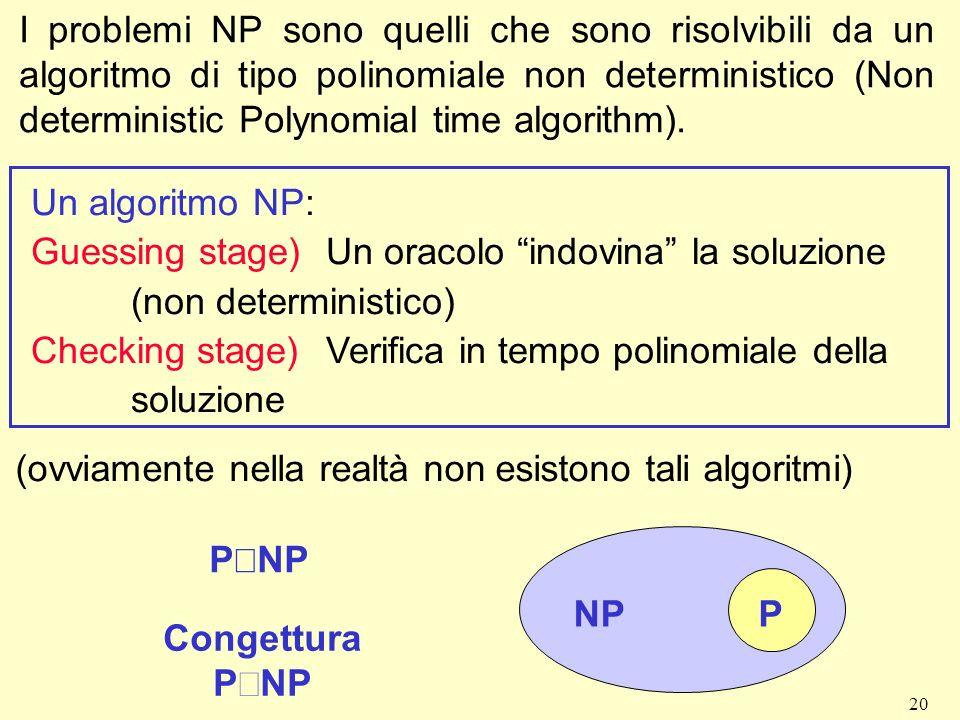 20 I problemi NP sono quelli che sono risolvibili da un algoritmo di tipo polinomiale non deterministico (Non deterministic Polynomial time algorithm)