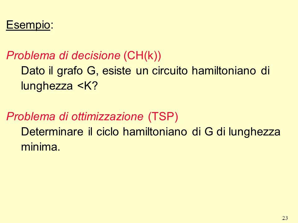 23 Esempio: Problema di decisione (CH(k)) Dato il grafo G, esiste un circuito hamiltoniano di lunghezza <K? Problema di ottimizzazione (TSP) Determina