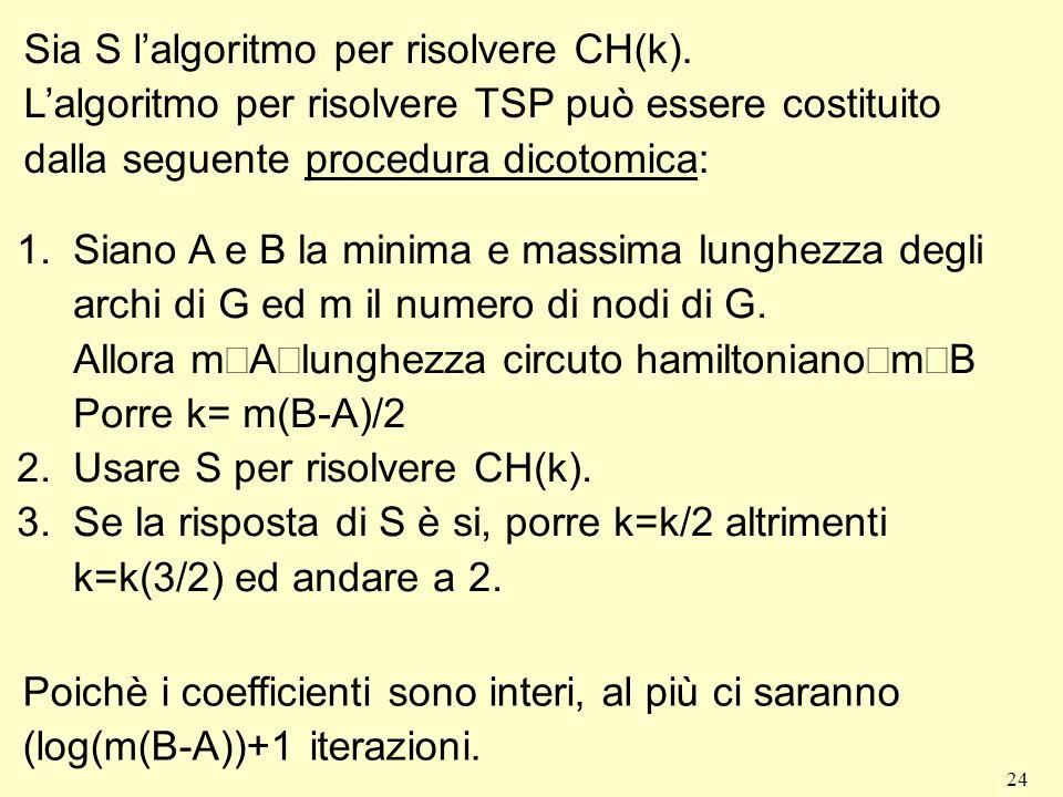 24 Sia S lalgoritmo per risolvere CH(k). Lalgoritmo per risolvere TSP può essere costituito dalla seguente procedura dicotomica: 1.Siano A e B la mini