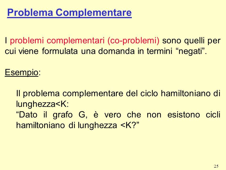 25 Problema Complementare I problemi complementari (co-problemi) sono quelli per cui viene formulata una domanda in termini negati. Esempio: Il proble
