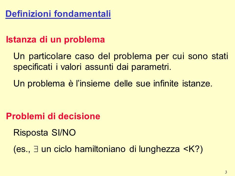 4 Problemi di ricerca Trovare una soluzione (una prova della risposta SI) (es., trovare un ciclo hamiltoniano di lunghezza <K) Problemi di enumerazione Trovare tutte le soluzioni (es., trovare tutti i cicli hamiltoniani di lunghezza <K) Algoritmo Metodo per passi successivi per risolvere un problema Definizioni fondamentali